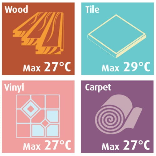 floor types temperature heat output underfloor heating